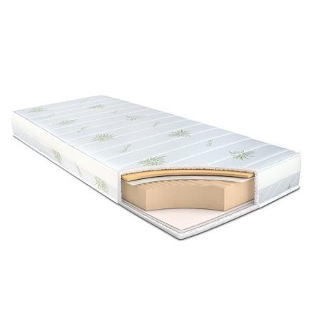Двулицев матрак Ted Aloe Memory Sleep Care с 3D мрежа за циркулация на въздуха, 164x190 см